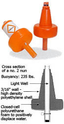Regulatory Buoys (Red Nun & Danger Can Buoys) with cross section of Nun Buoy by Taylor Made Products